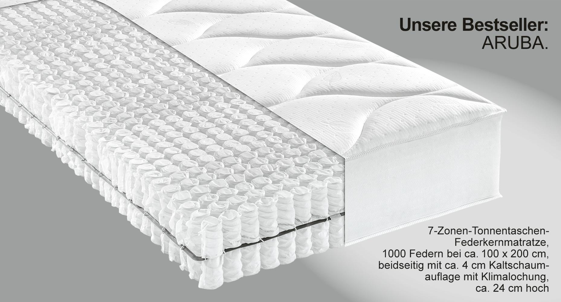 federkern oder kaltschaum matratze federkern vs kaltschaum test latex vs unterschied federkern. Black Bedroom Furniture Sets. Home Design Ideas